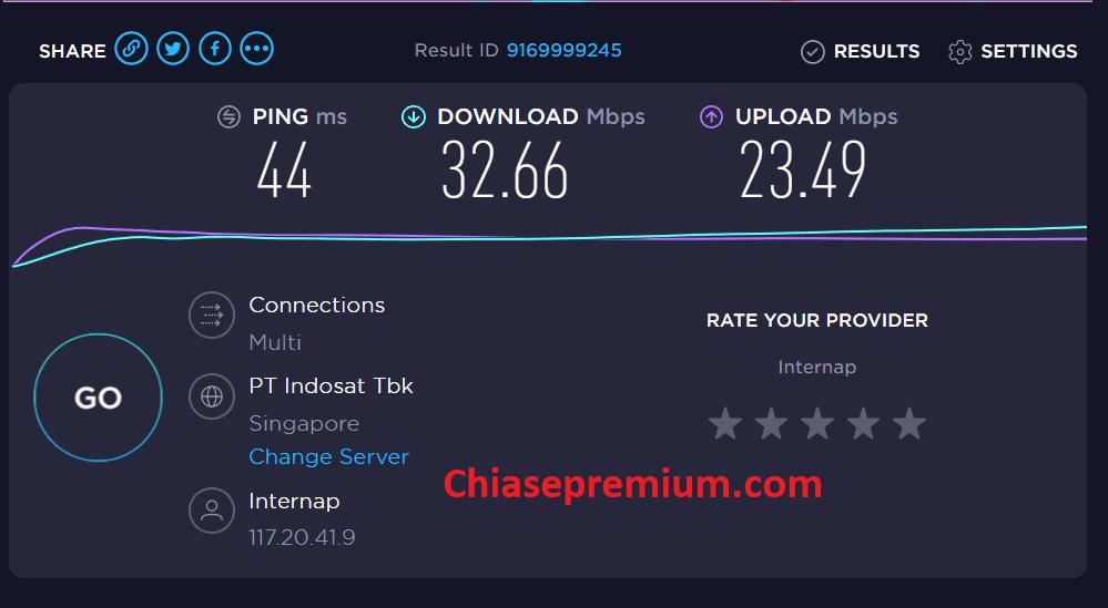 3.Test toc do ket noi VPN - Đánh giá nhanh tài khoản KeepSolid VPN Unlimited 2020