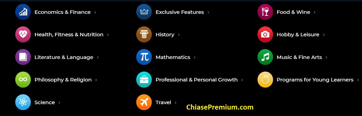 Mỗi chủ đề (Category) có một menu trượt khác nhau