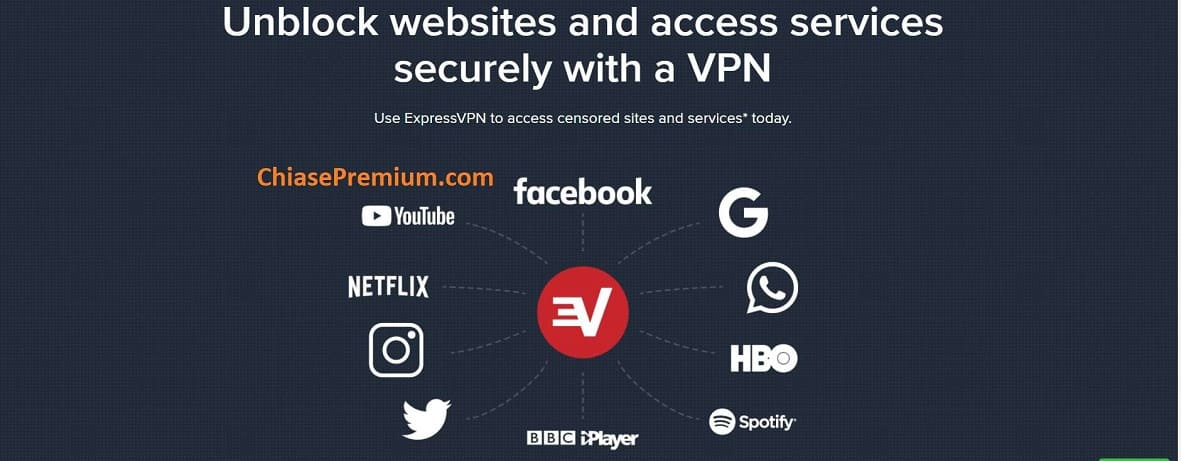Express vuot qua buc tuong cua Netflix rat de dang - Chia sẻ trải nghiệm tài khoản ExpressVPN Premium 2021