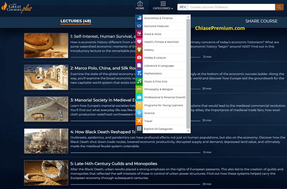 menu tương tác của giao diện cho phép bạn chọn nhanh một chủ đề bất kỳ
