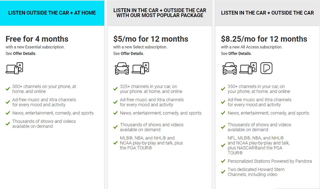 Mức phí đăng ký tài khoản Plex
