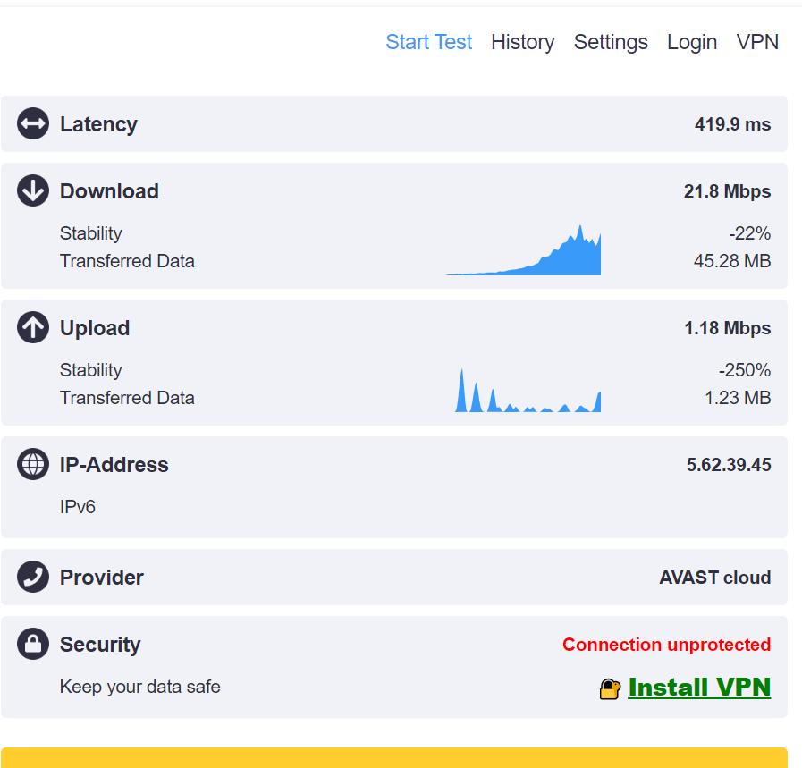 Kiem tra toc do HMA VPN - Chia sẻ trải nghiệm với 5 tiện ích mở rộng VPN dành cho trình duyệt tốt nhất 2020